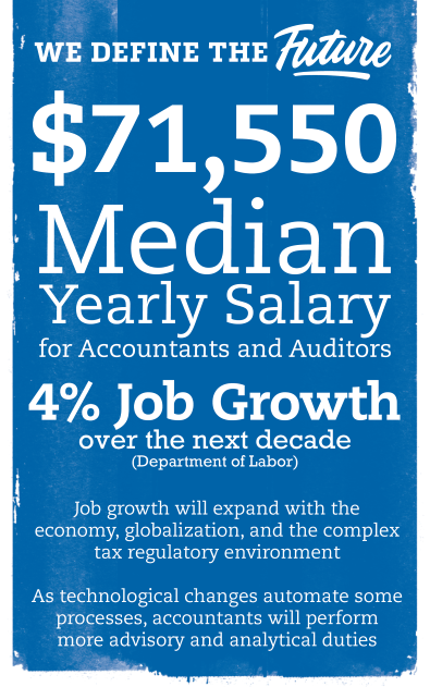 $71,000 median salary Department of Labor