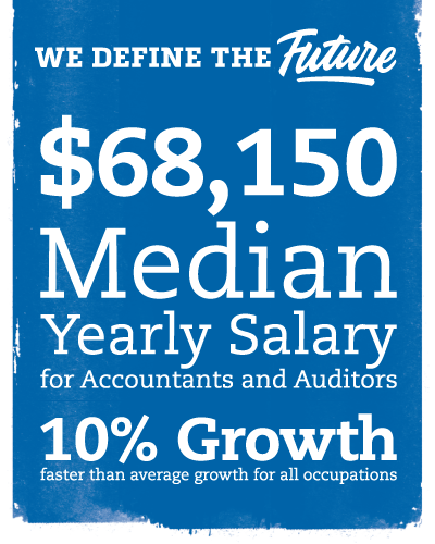 68,150 Median Yearly Salary