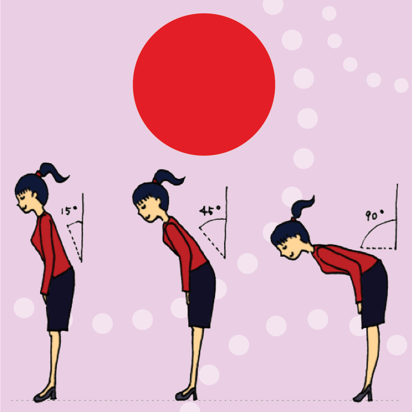 Japanese characters bowing