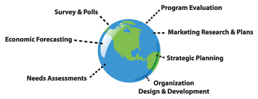Survey Polls forecasting Assessments Evaluation Research Strategic Planning Design and Development