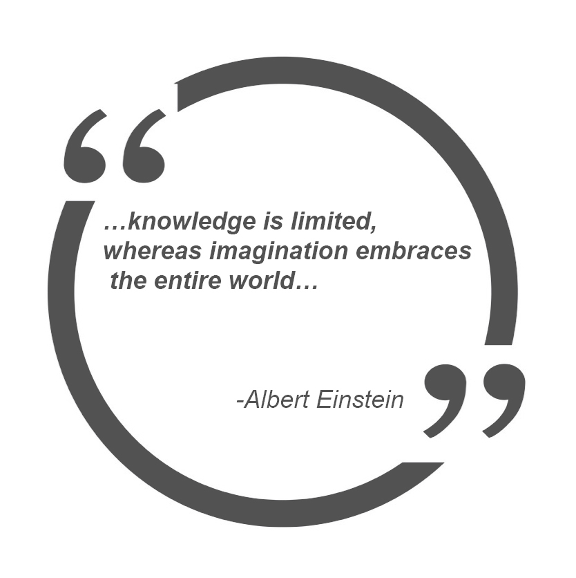 …knowledge is limited, whereas imagination embraces the entire world… - Albert Einstein