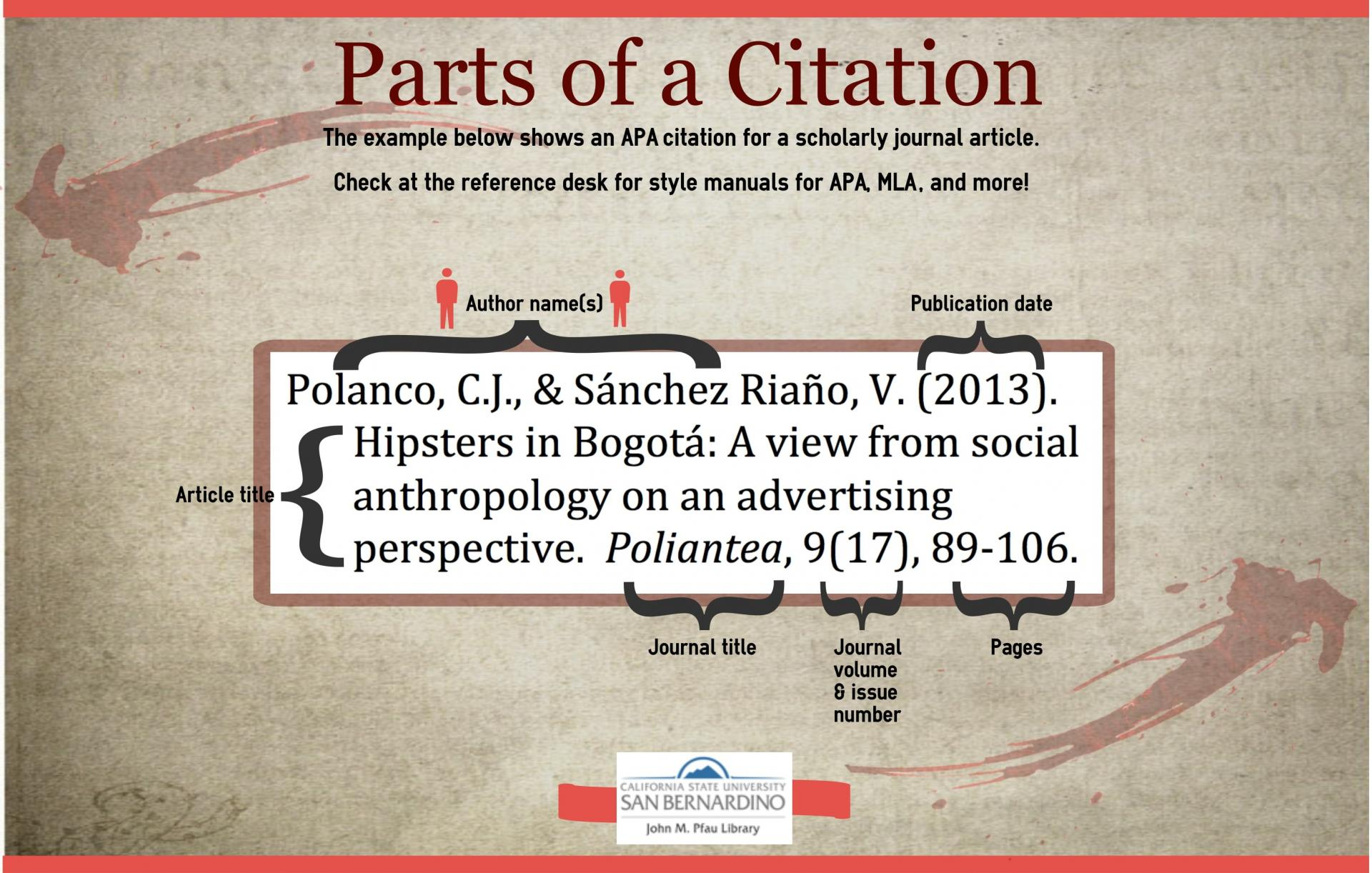 Parts of a Citation