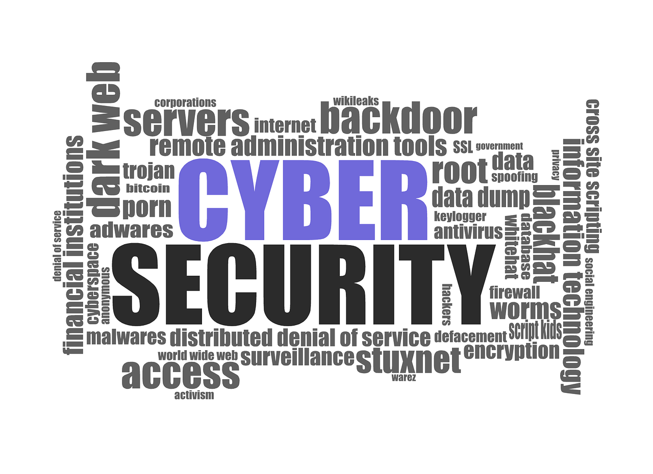 Word cloud of cyber security topics